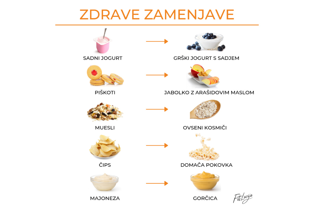Zdrave alternative