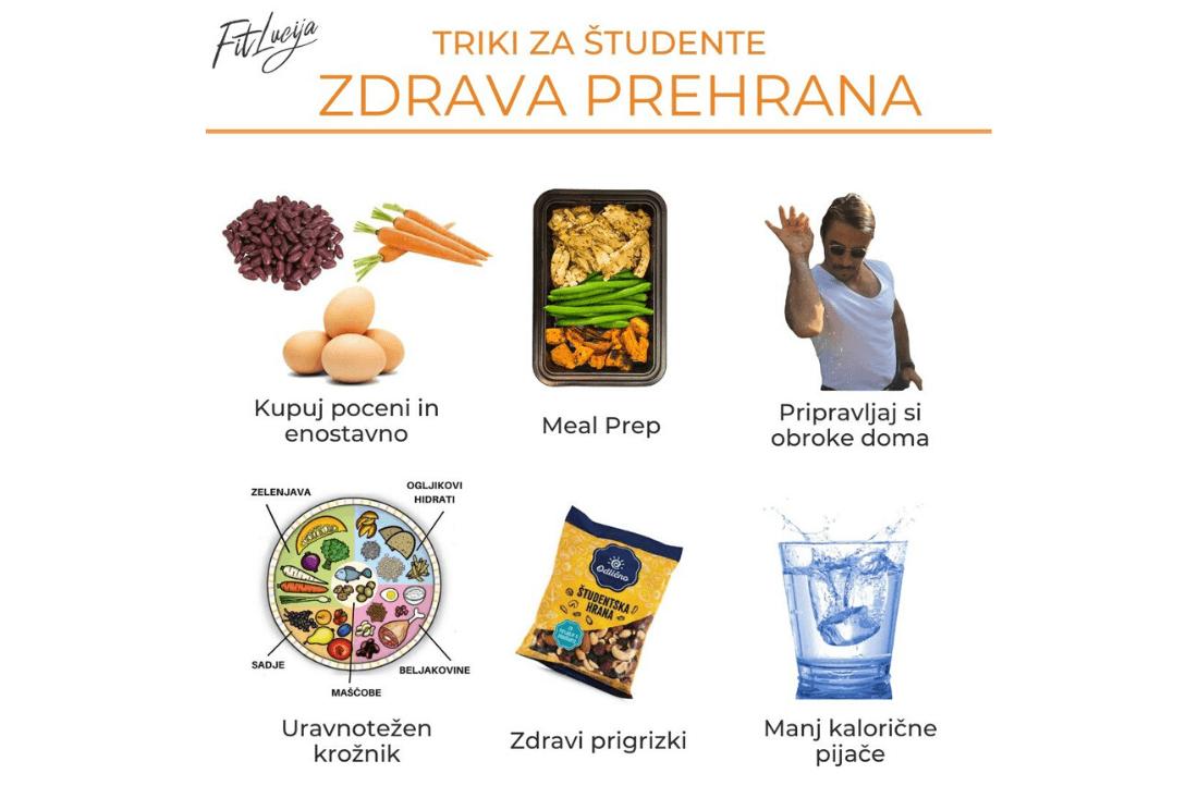 Zdrava prehrana za študente