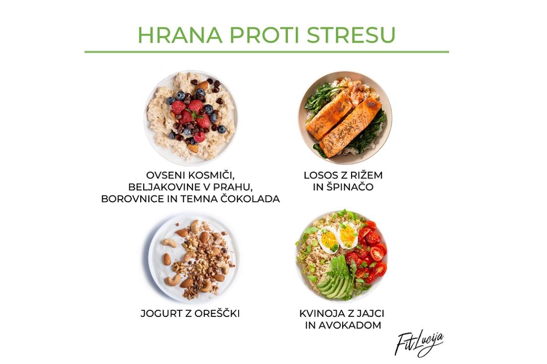 Hrana proti stresu